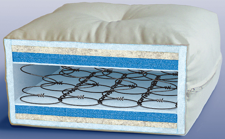 Quality Mattresses Online