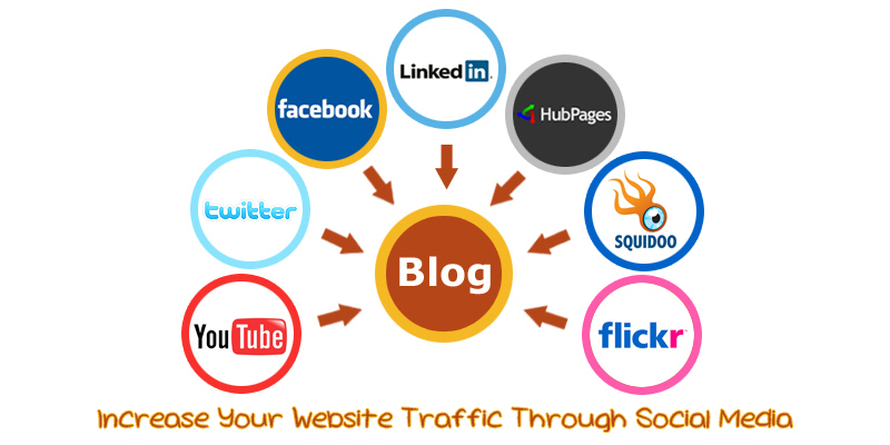social media to increase website traffic