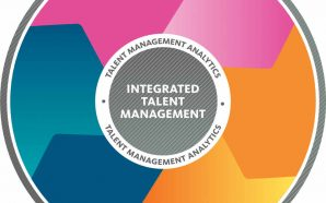 Talent Management, Acquisition and the Importance of Role Consultancy of…
