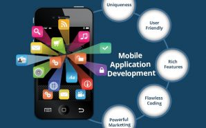 Steve Sorensen Select Staffing- Mobile Applications and Their Role in…